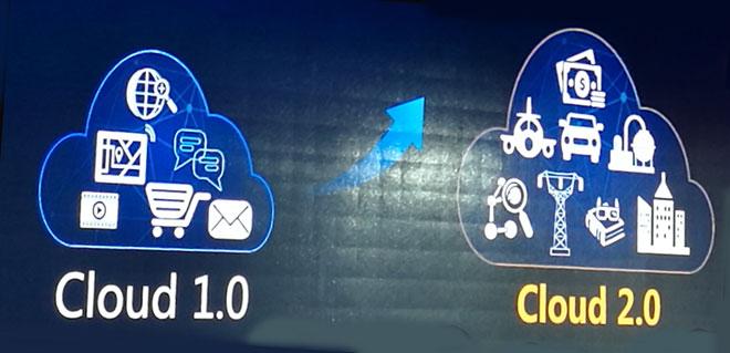 华为预见云2.0时代:数据主权、场景化需求、完整的方案才是企业所求
