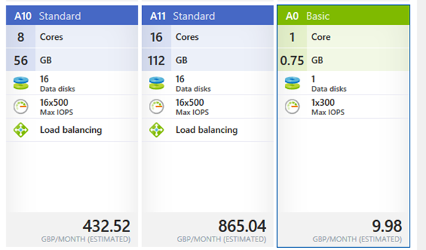 如何将Azure成本降到最低