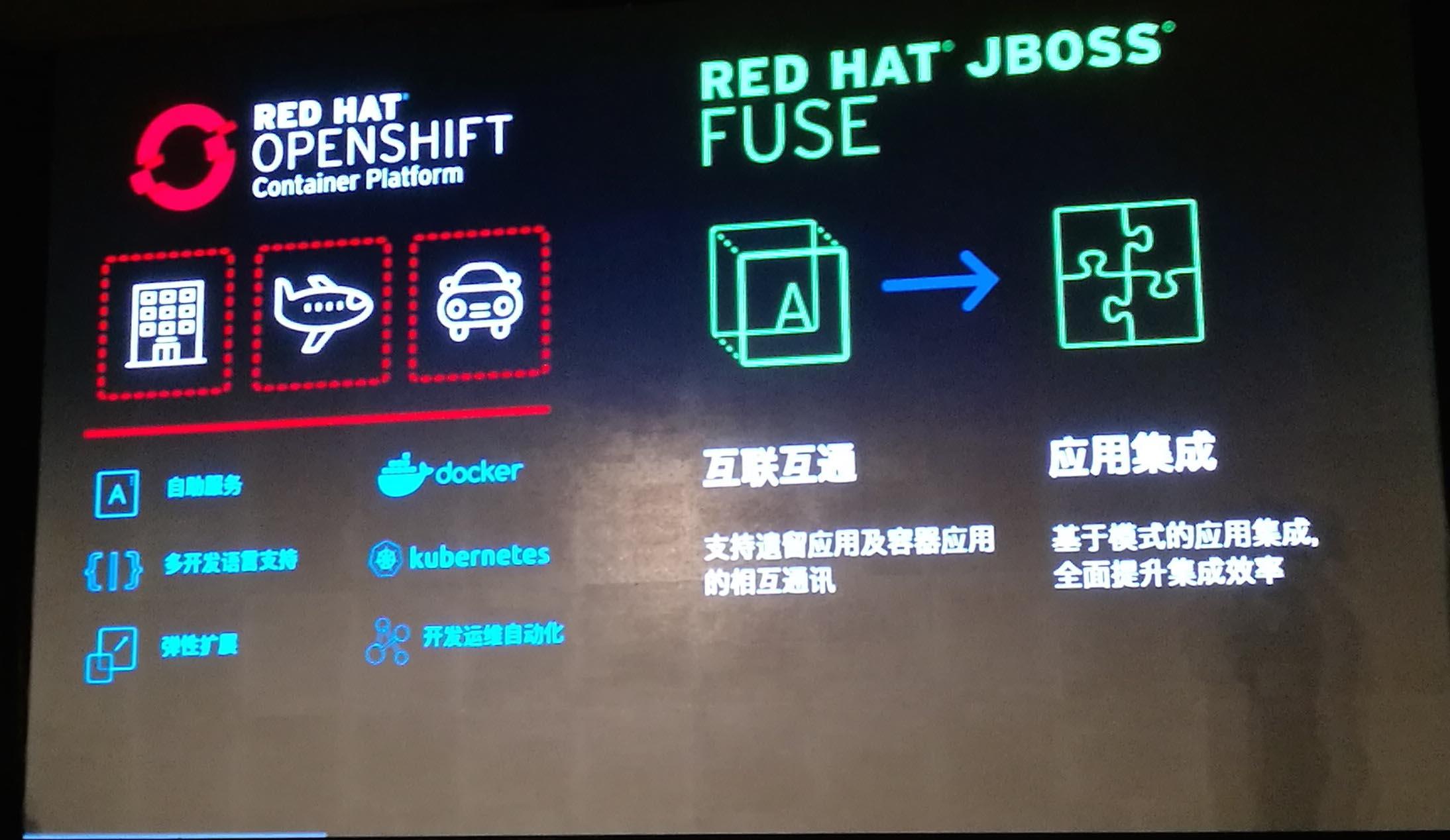 摒弃纸上谈兵:红帽上演开源实景演出