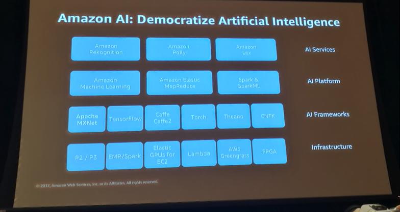 AWS告诉你:AI产生的因与得到AI的果