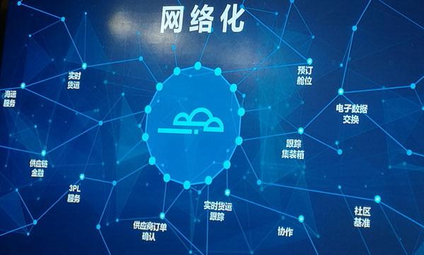 网络化云+人工智能进一步优化你的供应链