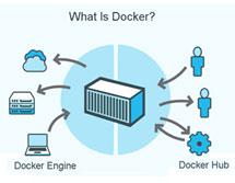 Docker领衔云容器